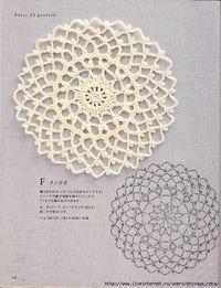 【转载】同款不同花的漂亮披肩 - zhaoxin1515的日志 - 网易博客-flower in a square crochet motif