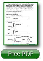 Diagramming Sentences - Grammar Worksheets | CC Essentials ...