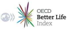 Create Your Better Life Index