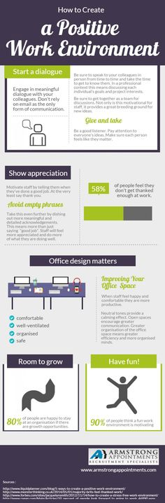 How to Create a Positive Working Environment Infographic