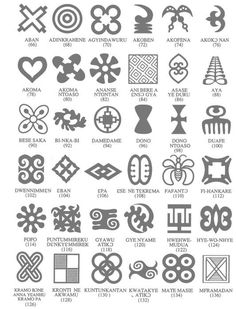 Akoma is a heart symbol that signifies patience and tolerance. Gye Nyame signifies the supremacy of god. Me Ware Wo symbolizes commitment and perseverance. Osram Ne Nsoromma is a stands for the harmony that exists in the bond between a man and a woman Celtic Symbols And Meanings, Spiritual Symbols, Ancient Symbols, Love Symbols, Pagan Symbols, Symbol For Inner Strength, Symbols Of Strength Tattoos, Tattoo Symbols, African Symbols