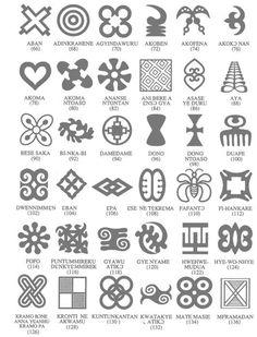 African Symbol For Courage <b>symbols</b>, strength <b>symbol</b> and <b>adinkra symbols</b> on pinterest