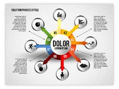 Solution Process Cycle #01809