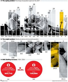 Infographic Design Inspiration B&W single image in background. Yellow to make main point stand out. Mail Design, Web Design, Layout Design, Slide Design, Chart Design, Graphic Design Layouts, Bar Graphs, Charts And Graphs, Information Visualization