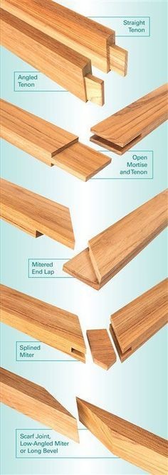Tenoning Jigs - Woodworking Techniques - American Woodworker #woodworkinginfographic