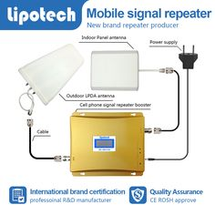 China mobile phone 3g 900/2100 mhz gsm/wcdma dual band smart mobile phone antenna signal repeater