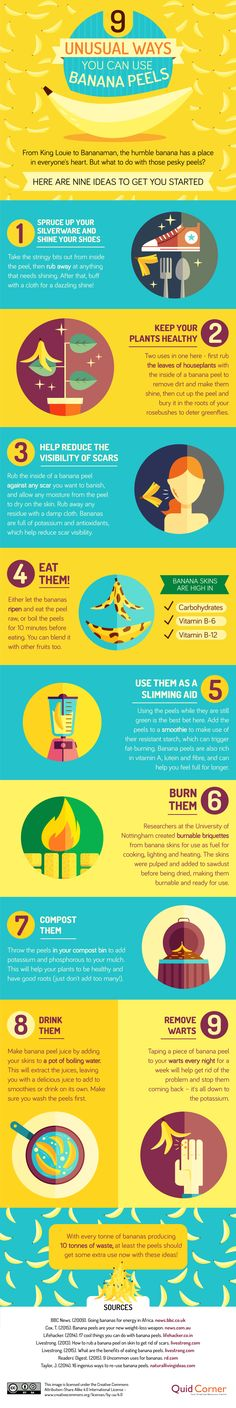 9 Unusual Ways You Can Use Banana Peels (infographic)