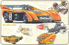 1972 McLaren M20 Chev CanAm race-car. Werner Buhrer Illustrations. - Car Design TV.