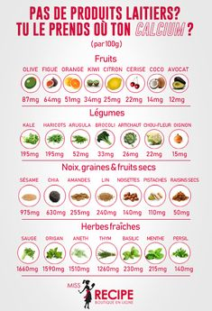 Nutrition How To Lose Weight Key: 1609278635