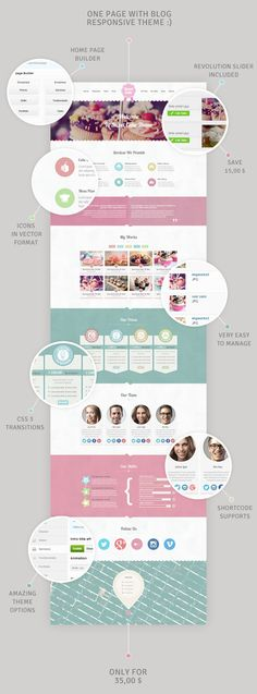 WordPress - Sweet Cake -www.ImWebDevelop.com imwd Inc. www.InterMediaWebDevelopment.com