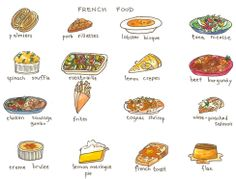 Beautiful illustrations of traditional French foods! Some names are in English, but the drawing are pretty. Just cover up the words