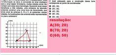 http://youtu.be/1pmXILXQTOY Coordenadas cartesianas - Resolução ENEM 2013 Prova Questão Rosa 143 Azul 175 Cinza 178 Amarela 168 - CURSO DE MATEMÁTICA