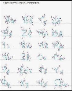 οδηγος+γραφης+για+αριστεροχειρες.JPG (398×501)