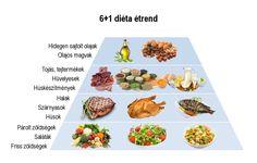 Az egyik legjobb diéta: 6+1 diéta Health Fitness, Workout, Nap, Food, Amazon, Google, Women, Diet, Health And Wellness