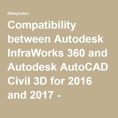 Compatibility between Autodesk InfraWorks 360 and Autodesk AutoCAD Civil 3D for 2016 and 2017   And Installation