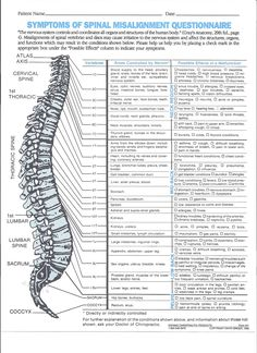 Chiropractic chart ~ Amazing stuff. If you have a symptom, usually you'll find your back aches in that area... or vice versa.