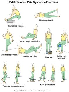 vastus medialus exercise | Hamstring stretch 3 sets of :30s stretching for each leg.