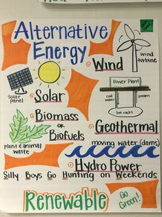 I would utilize this anchor chart to stretch the many forms of Alternative Energy.