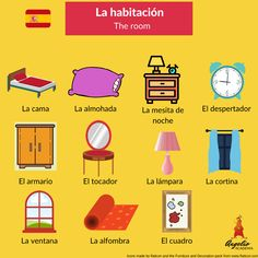 Spanish 1, Spanish Words, Learn Spanish, Spanish Lessons, Spanish Vocabulary, Spanish Language Learning, Capes, Pictures, Vocabulary