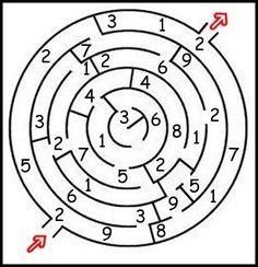 Voeg nummers toe in een doolhof. Tel de cijfers die je tegenkomt op de kortste weg door het labyrint. De som is dan de code of een deel van de code. Dat weer daar het volgende deel van de speurtocht leidt.