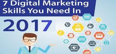 Acquire These 7 Digital Marketing Skills & Get a Highest Paid Jobs marketing marketing marketing strategies marketing strategy seo training in pune, expert in pune Digital Marketing Business, Digital Marketing Strategy, Email Marketing, Affiliate Marketing, Social Media Marketing, Seo Training, Marketing Professional, Google Ads, Blog Images