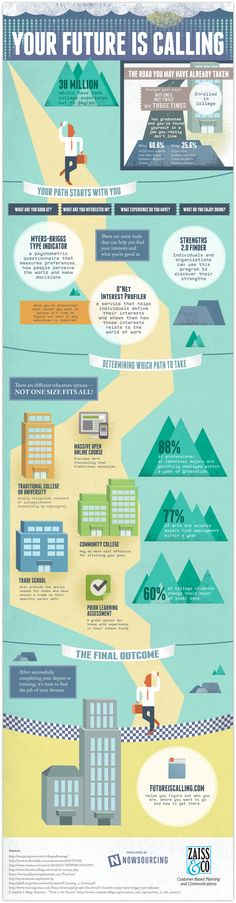Take Control of Your Future [Infographic] image Zaiss2