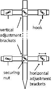 asado spit instructions for making an asado cross