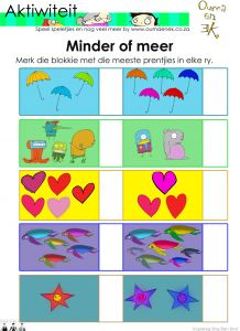 Min of meer aktiwiteit vir graad 1 Preschool Learning Activities, Fun Learning, Classroom Expectations, Math Numbers, Afrikaans, Kids Education, Pre School, Diy For Kids, Homeschool