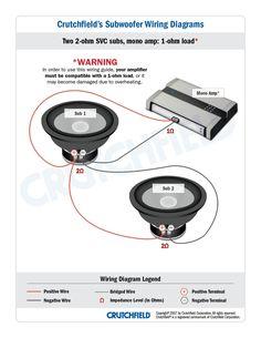 diy speakers, speaker wire, subwoofer box design, car audio installation,  car sounds