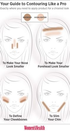 How to Contour Like a Celebrity. Get some really useful and professional tips of how to contour according your need.