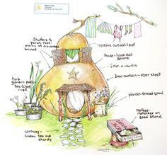 thread spool and tealight tin planters, leaf curtains and matchbox mailbox!
