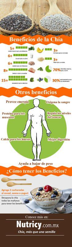 Infografía sobre los beneficios de la chía. Chia seed benefits