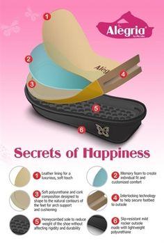 Shop AlegriaShoeShop.com for  Replacement Insoles by Alegria Shoes (Available in Regular and Wide widths). |Comfort, style, & FREE SHIPPING everyday!