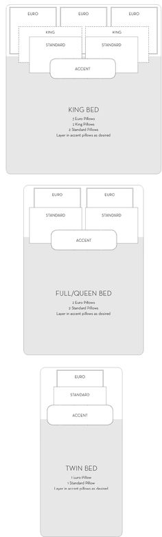 Tips on how to make your bed. Pillow placement for king beds, queen beds, and twin beds. pillows for sleeping - http://amzn.to/2hslMKj