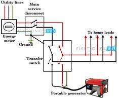 Gentran vinatage models manual transfer switch wiring diagram 1f wiring diagram wiring a portable generator to home manual swarovskicordoba Choice Image