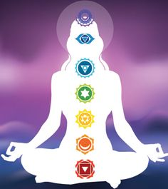 What are the Chakras? How Chakra work? How to use Seven chakra? You will Find Each & every information indetail about THE CHAKRAS 7 Chakras, Sacral Chakra, Chakra Healing, Throat Chakra, Chakra Art, Chakra Symbols, Chakra Meditation, Kundalini Yoga, Mindfulness Meditation
