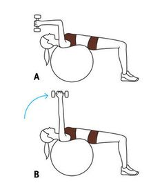 Dumbbell Bent Over Lateral Rear Delt Raises / Flyes