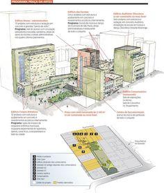 Praça das Artes | Infraestrutura Urbana