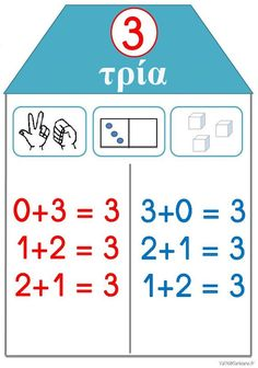 τρία Math Worksheets, Math Activities, Kids Education, Special Education, Primary School, Elementary Schools, Number Bonds, Preschool Music, Number Sense