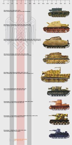 German Self propelled guns of WWII
