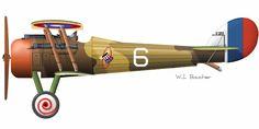 Nieuport 28 - 1917