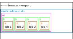 Horizontally Centered Menus with no CSS hacks