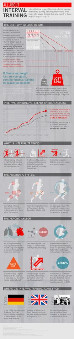 1000+ images about Awesome Tabata HIIT Workouts on Pinterest | Tabata ...