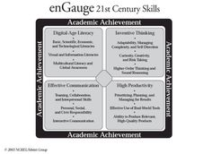 21st_Century_Skills_Metri_Group.png
