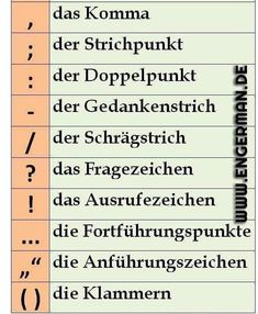 Funny Pictures to make your day better German Grammar, German Words, Learn English Words, Study German, Learn German, Learn French, German Language Learning, Language Study, English Language