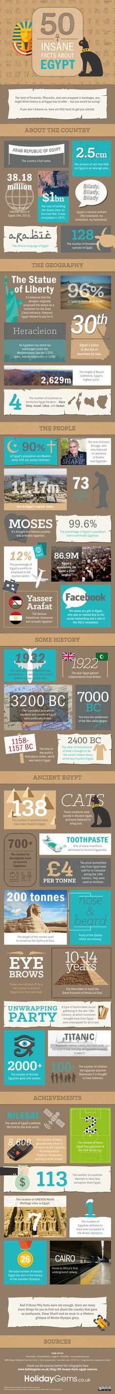 50 Insane Facts About Egypt