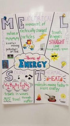 Forms of energy anchor chart by thelma