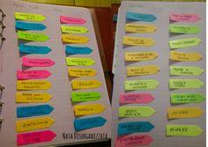 Cerco di pianificare il menù settimanale ogni volta che posso. Ci sono molteplici buoni motivi per farlo (vedi post precedente)  e ci so... Desperate Housewives, Menu Planning, Budgeting, Bullet Journal, Meals, How To Plan, Blog, Hobby, Organizing