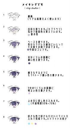 Eye Drawing Tutorials, Digital Painting Tutorials, Digital Art Tutorial, Drawing Techniques, Art Tutorials, Hand Drawing Reference, Art Reference Poses, Drawing Body Proportions, How To Draw Anime Eyes
