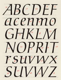 Hermann Zapf Lettering Arts Pinterest The O 39 Jays